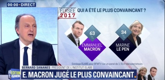 France  : un record de votes blancs et nuls