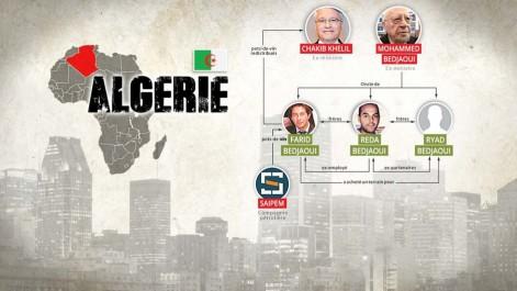 Algérie: condos de luxe, Panama Papers, pots-de-vin et amour fraternel