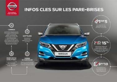 Technologie : Nissan anticipe la complexité des réparations des pare-brise due à l'intégration des technologies