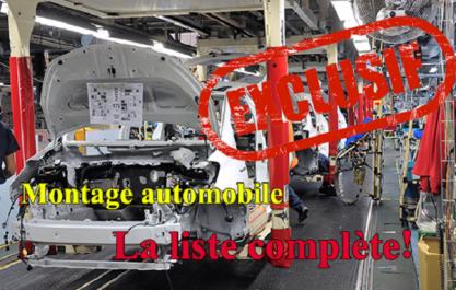 Montage automobile : la liste complète des entreprises autorisées en Algérie