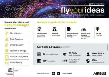 Airbus invite la prochaine génération de talents à faire décoller leurs idées innovantes