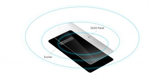 LG continue de repousser les limites en matière de son exceptionnel pour téléphones intelligents avec la nouvelle série G